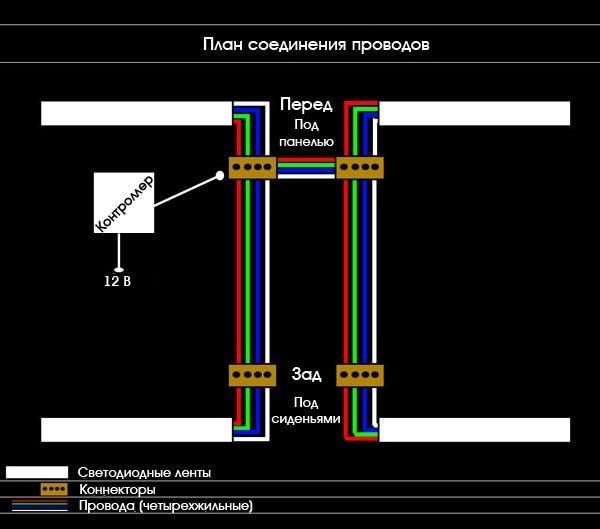 подключение неоновой подсветки