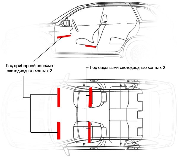 Ремонт кожаного салона автомобиля своими руками